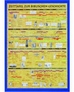 Zeittafel zur biblischen Geschichte - gefalzt